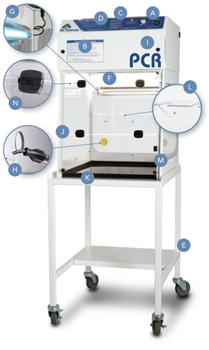 PCR ductless fume hood callouts