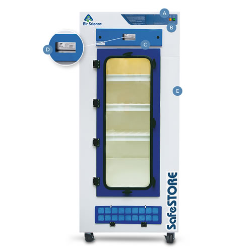 Safestore 34T filtered storage cabinet with Callouts