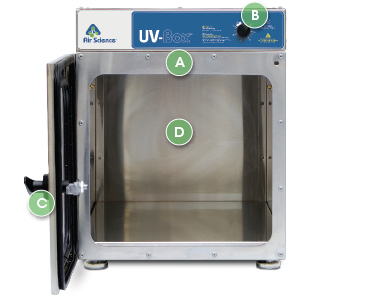 UV-box decontamination cabinet features