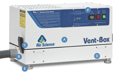 vent-box carbon filtration callouts