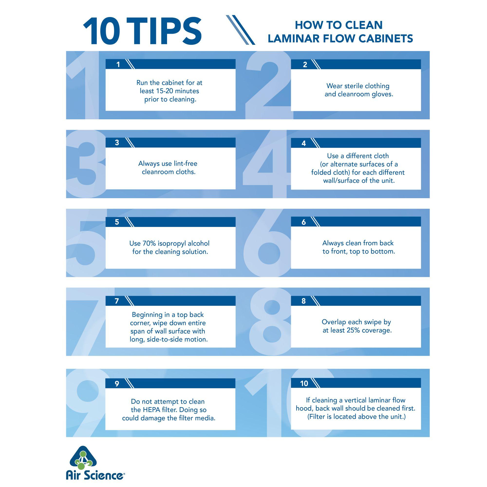 How to Clean a Laminar Flow Hood