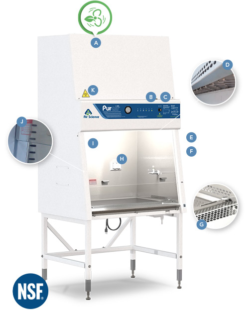 Purair BIO Biosafety Cabinets | Air Science
