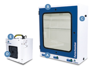 Purair Basic lab fume hood features